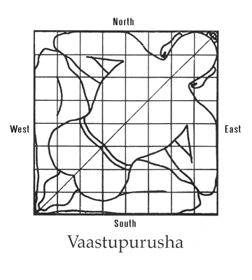 VASTU-PURUSH: THE MYTHOLOGY